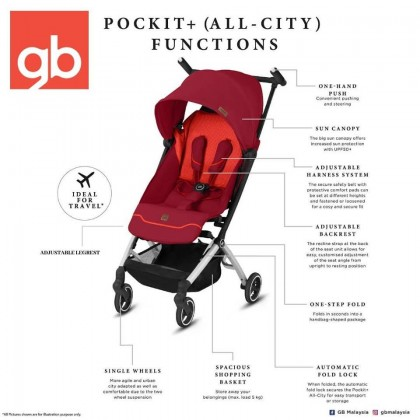 GB Pockit+ All-City Stroller