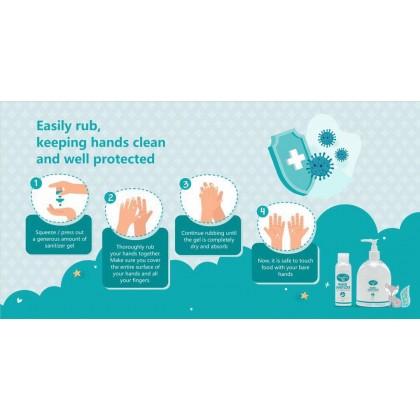 IttyBitty Hand Sanitizer 500ml