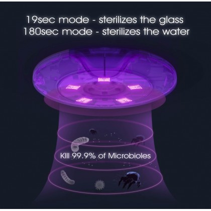 59s UVC LED Multi-function Sterilizing Lid S8